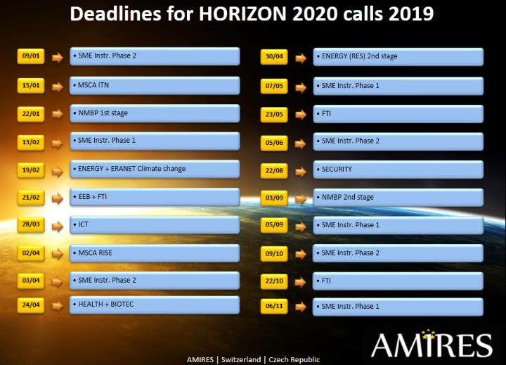 WP2018-2020 calls 2.png-720x519
