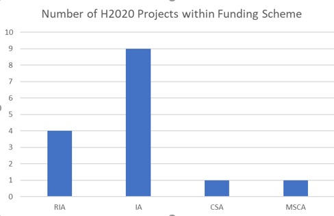 H2020 Projects Facade Funding Scheme.jpg