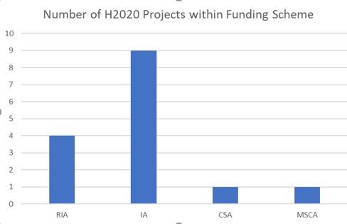 H2020 Projects Facade Funding Scheme.jpg