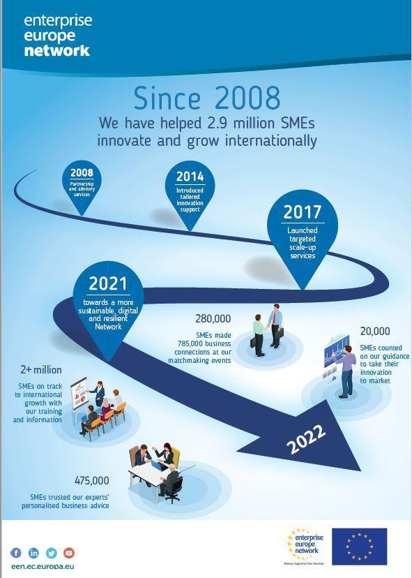 Enterprise euroipe Network.jpg