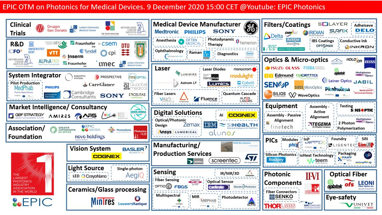 Photonics for medical devices.jpg